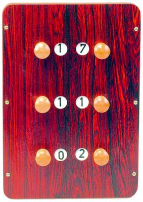 Display panel 3 Counter